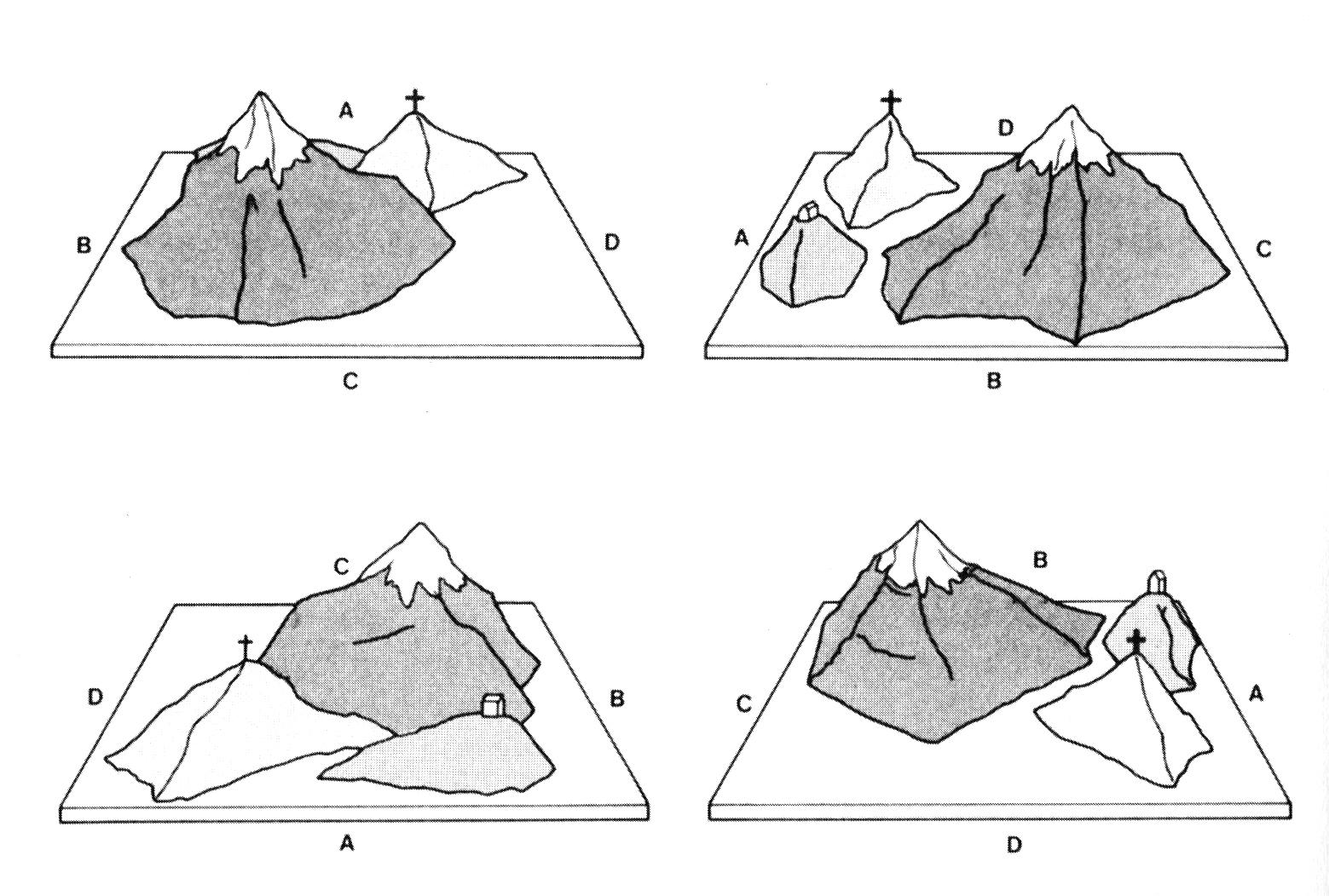 FJ Piaget III Mountain Task.jpg
