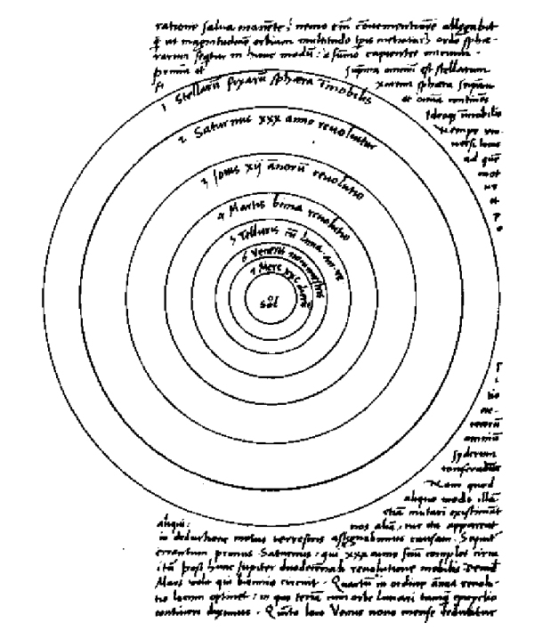 copernican-model-of-the-solar-system