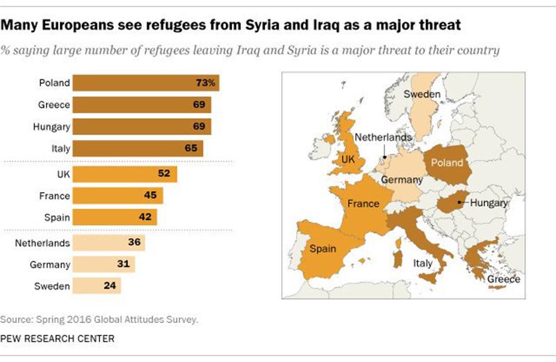 islamisationofeurope