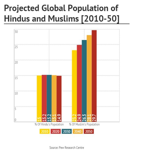 muslimsinindia
