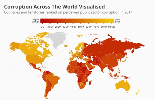 La corruption à travers le monde visualisée