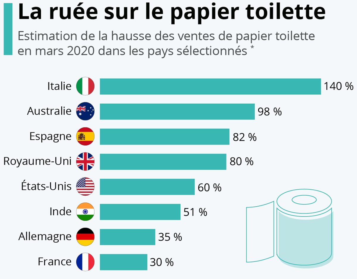 20200402_Toiletpaper